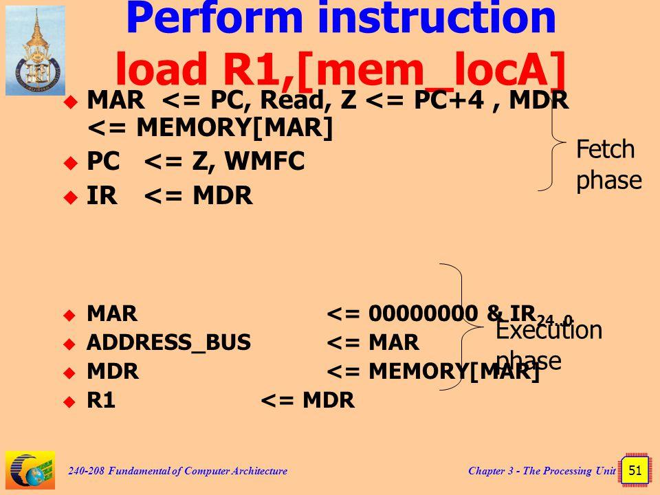 Perform instruction load R1,[mem_locA]